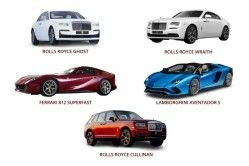 Top 5 Most Expensive Cars in India