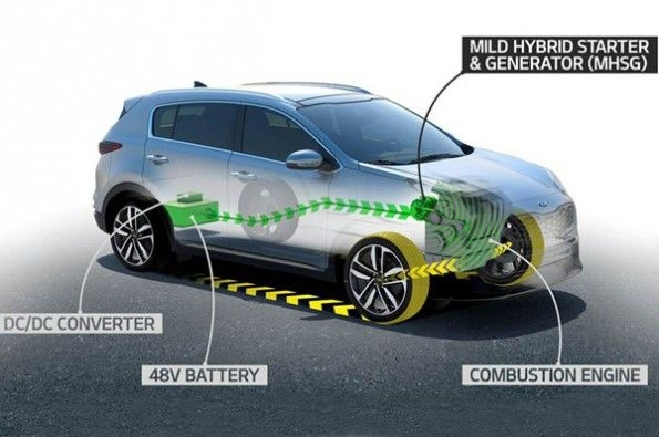 EcoDynamics+ powertrain to make diesel engines cleaner and more efficient.