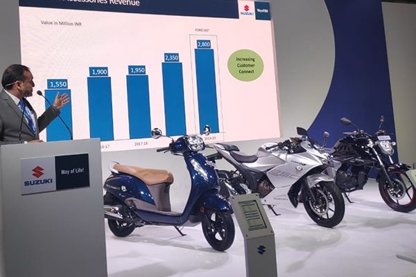 Suzuki Motorcycles India Unveils BS 6 Range at 2020 Auto Expo