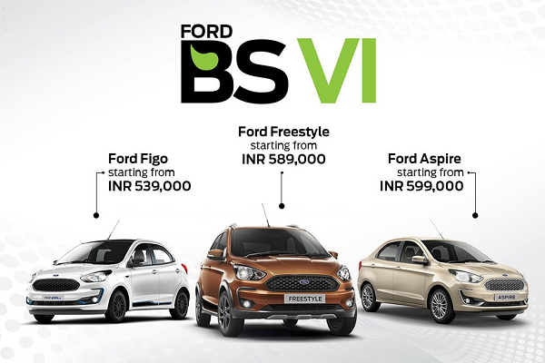 2020 Ford Figo BS6 Aspire and Freestyle Range Launched in India