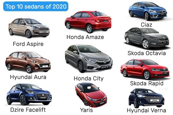 Best Sedan Cars in India - Top 10 2020 Sedans