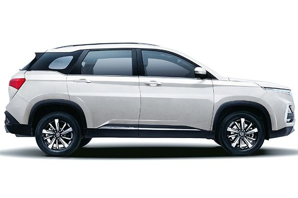 Mg hector on road price bangalore