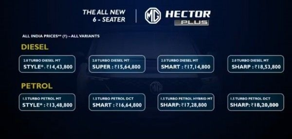 New Price List Of MG Hector Plus