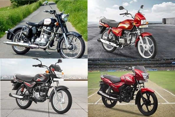 Best Resale Value Bikes In India Droom Discovery