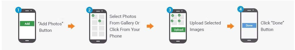 Steps to upload Pictures