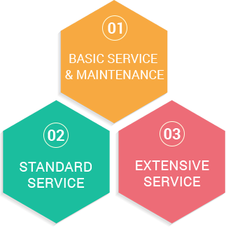 Guide To Services And Repairs